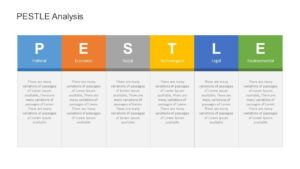 "Gallery Ids=""8438,8439""] Simple Pestle Analysis For for Pestel Analysis Template Word"