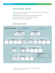 Genogram Template – 7 Free Templates In Pdf, Word, Excel within Genogram Template For Word
