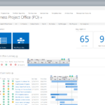 Getting Started With Project Portfolio Management Dashboards For Project Portfolio Status Report Template