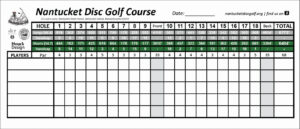 Golf Tournament Scorecard Template | Wesleykimlerstudio For Golf Score Cards Template