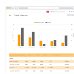 Google Analytics Report Templates For Website Traffic Report Template