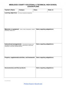 Great Lessons Learnt Template Checklist Prince2 Lessons intended for Prince2 Lessons Learned Report Template