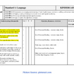 Great Preschool Curriculum Web Examples Blank Curriculum Map Throughout Blank Curriculum Map Template