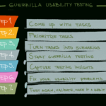 Guerrilla Usability Testing 7 Steps   Ux   Usability Testing In Usability Test Report Template