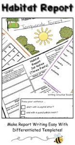 Habitat Activities – Habitat Research Project – Report within Research Project Report Template