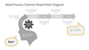 Head Process Chevron Powerpoint Diagram within Powerpoint Chevron Template