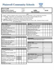 High School Student Report Card Template Software Grade inside Student Grade Report Template