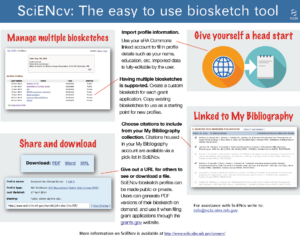 Home – Nih Biosketch – Beckerguides At Becker Medical Library With Regard To Nih Biosketch Template Word