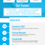 How To Create A Fact Sheet For New Hires + Examples Intended For Fact Card Template