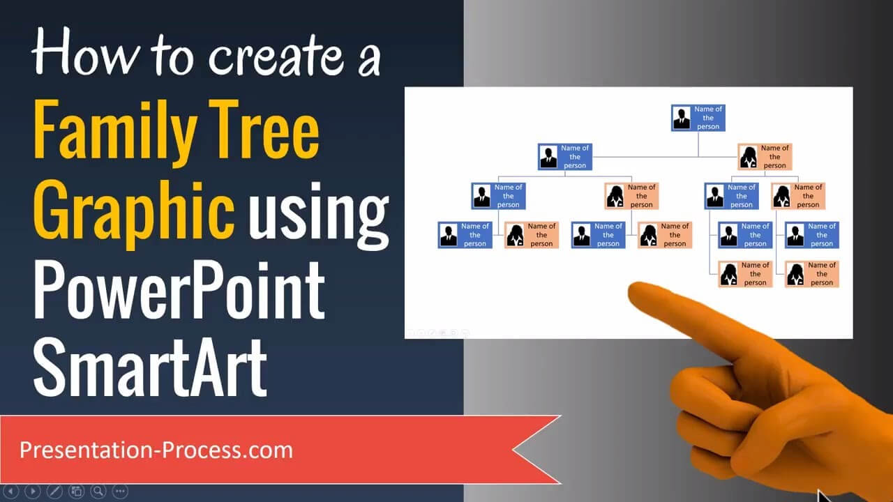 How To Create A Family Tree Graphic Using Powerpoint Smartart With Powerpoint Genealogy Template