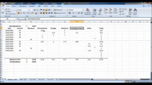 How To Create A Petty Cash Account Using Excel – Part 1 with Petty Cash Expense Report Template