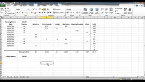 How To Create A Petty Cash Template Using Excel – Part 4 in Petty Cash Expense Report Template