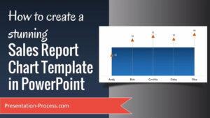 How To Create A Stunning Sales Report Chart Template In Powerpoint intended for Sales Report Template Powerpoint