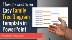 How To Create Family Tree Diagram Template In Powerpoint Inside Powerpoint Genealogy Template