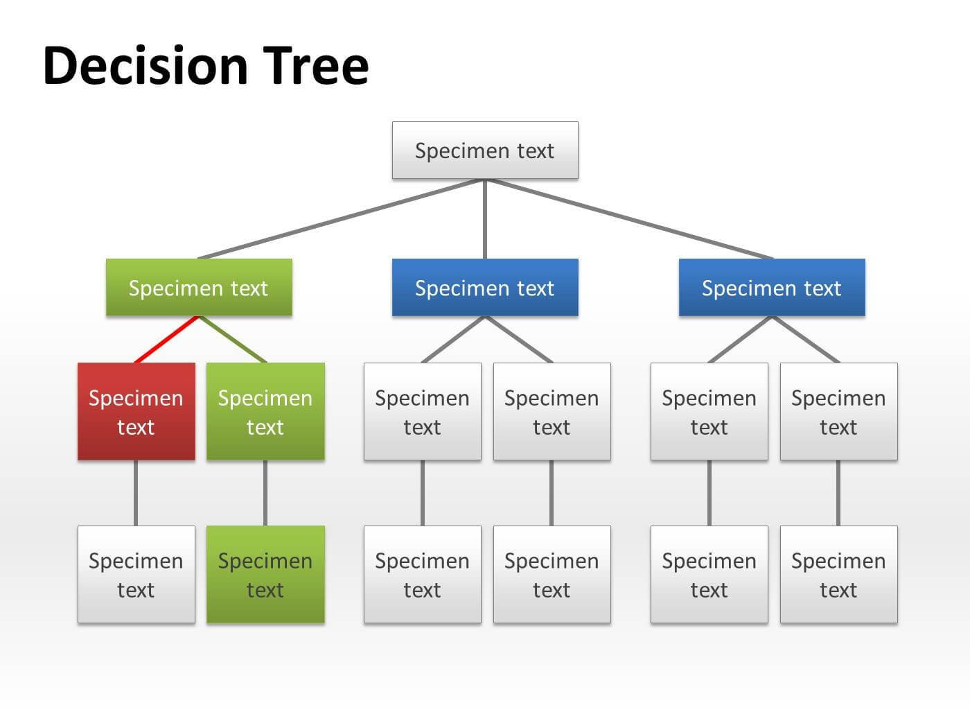How To Do A Decision Tree In Word For Blank Decision Tree Template