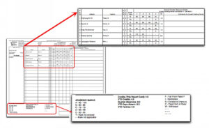 How To Interpret Grades 9 – 12 Report Cards Regarding Fake Report Card Template
