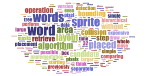 How To Make A Word Cloud For Powerpoint Or Google Slides within Free Word Collage Template