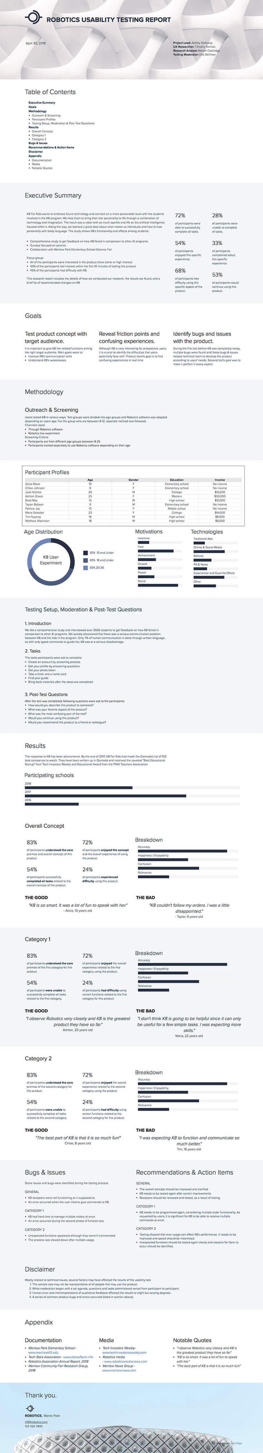 How To Write A Usability Testing Report (With Samples Within Usability Test Report Template