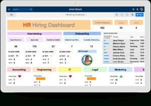 Hr Dashboards: Samples & Templates | Smartsheet in Hr Management Report Template