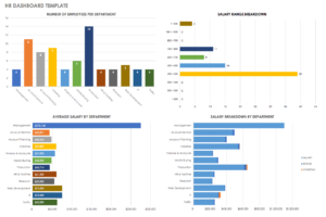 Hr Dashboards: Samples & Templates | Smartsheet with regard to Hr Management Report Template