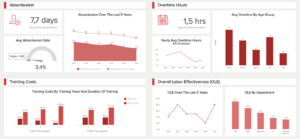 Hr Report Samples & Templates For Annual And Monthly Reports with Hr Management Report Template