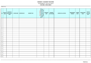 Incident / Accident Register – in Incident Report Register Template