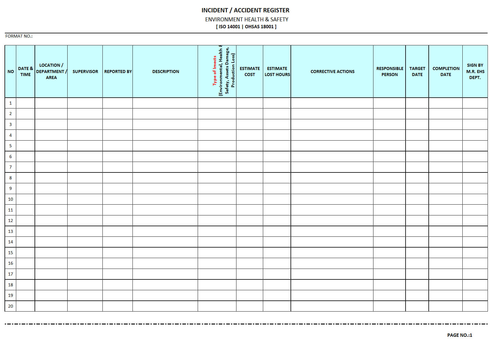 Incident / Accident Register - In Incident Report Register Template
