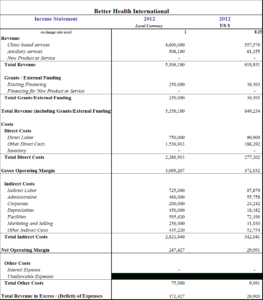 Income Expense Report Template Monthly Annual Statement inside Quarterly Expense Report Template