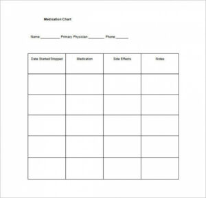 Incredible Nursing Drug Card Template Ideas Student Free with regard to Med Card Template