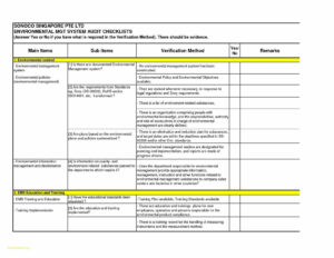 Internal Audit Report Format Of School in Security Audit Report Template