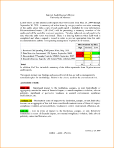 Internal Audit Report Sample Ppt In Word India Format in Internal Control Audit Report Template