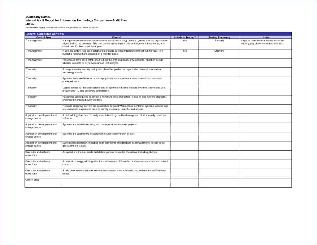 Internal Audit Report Samples Information Technology pertaining to Information System Audit Report Template