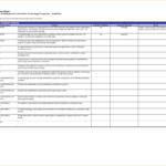 It Audit Report Template Word