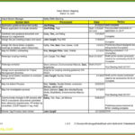 Interview Day Plan Template Unique Review Templates For Pertaining To 30 60 90 Day Plan Template Word