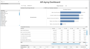 Invoice Aging Report Template Track Accounts Receivable With regarding Ar Report Template