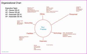 Ishikawa Diagram Template | Lera Mera inside Ishikawa Diagram Template Word
