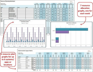 It Implementation Support Matrix Plan Template. Manage And with It Support Report Template