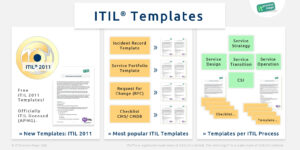 Itil-Checklists – It Process Wiki pertaining to Incident Report Template Itil