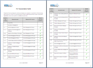 Itil® Documentation Toolkit inside Incident Report Template Itil