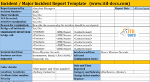 Itil Incident Management Template Beautiful Incident Report With Regard To Itil Incident Report Form Template
