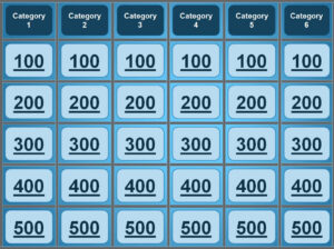 Jeopardy Powerpoint Template Great For Quiz Bowl, Catechism throughout Jeopardy Powerpoint Template With Score