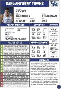Karl-Anthony Towns Is The Ideal Modern Nba Big Man within Basketball Player Scouting Report Template