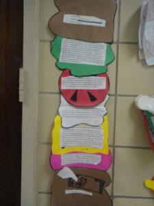 Katie's Klassroom: Sandwich Book Report (4Th – 5Th Grade) intended for Sandwich Book Report Template
