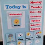 Kids Weather Chart – Free Printable   Weather Charts For Kids Weather Report Template