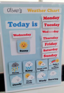 Kids Weather Chart – Free Printable | Weather Charts For Kids Weather Report Template