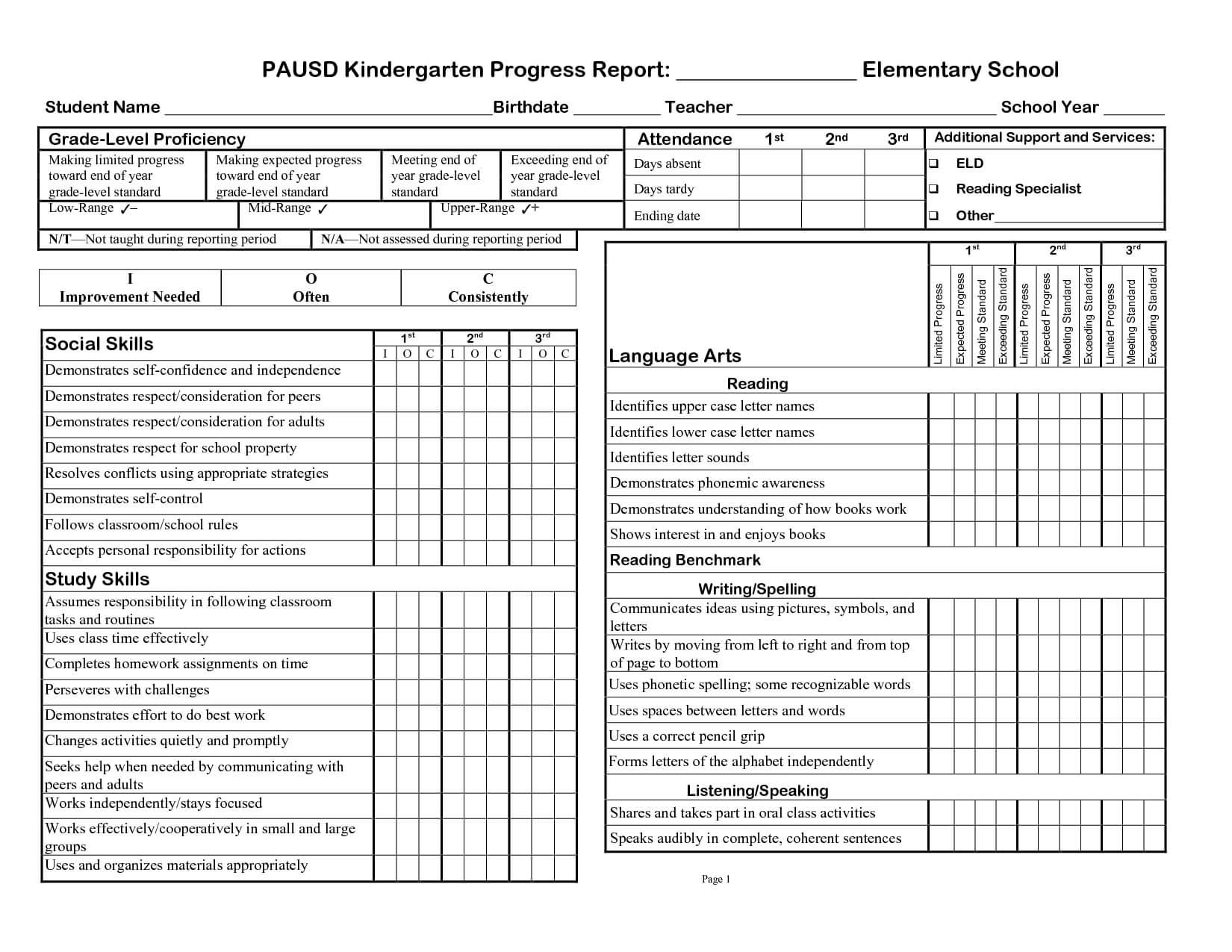 Kindergarten Social Skills Progress Report Blank Templates With Regard To High School Progress Report Template