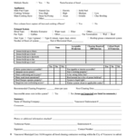 Kitchen Cleaning Report – Fill Online, Printable, Fillable In Cleaning Report Template