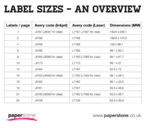 Labels | Avery Labels | All Sizes & Templates | Paperstone in Word Label Template 16 Per Sheet A4