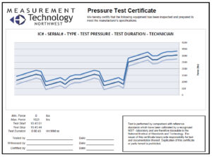 Lci 80X Digital Chart Recorder | Rugged Controls Throughout Hydrostatic Pressure Test Report Template
