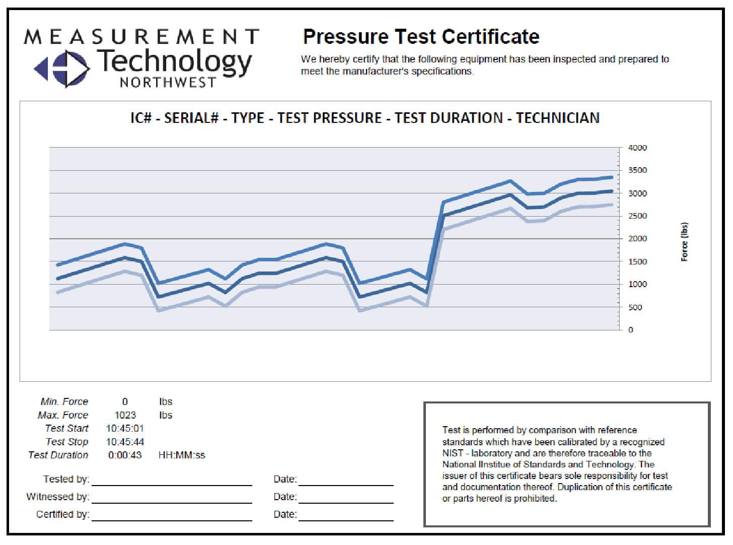 Lci 80X Digital Chart Recorder | Rugged Controls Throughout Hydrostatic Pressure Test Report Template